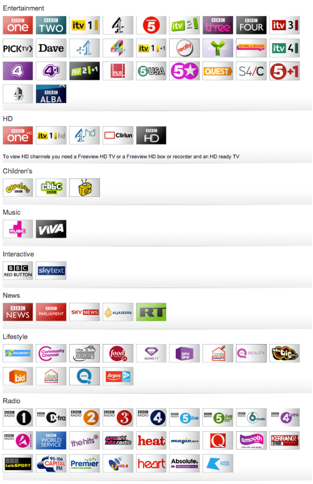 Freeview_channel_line_up